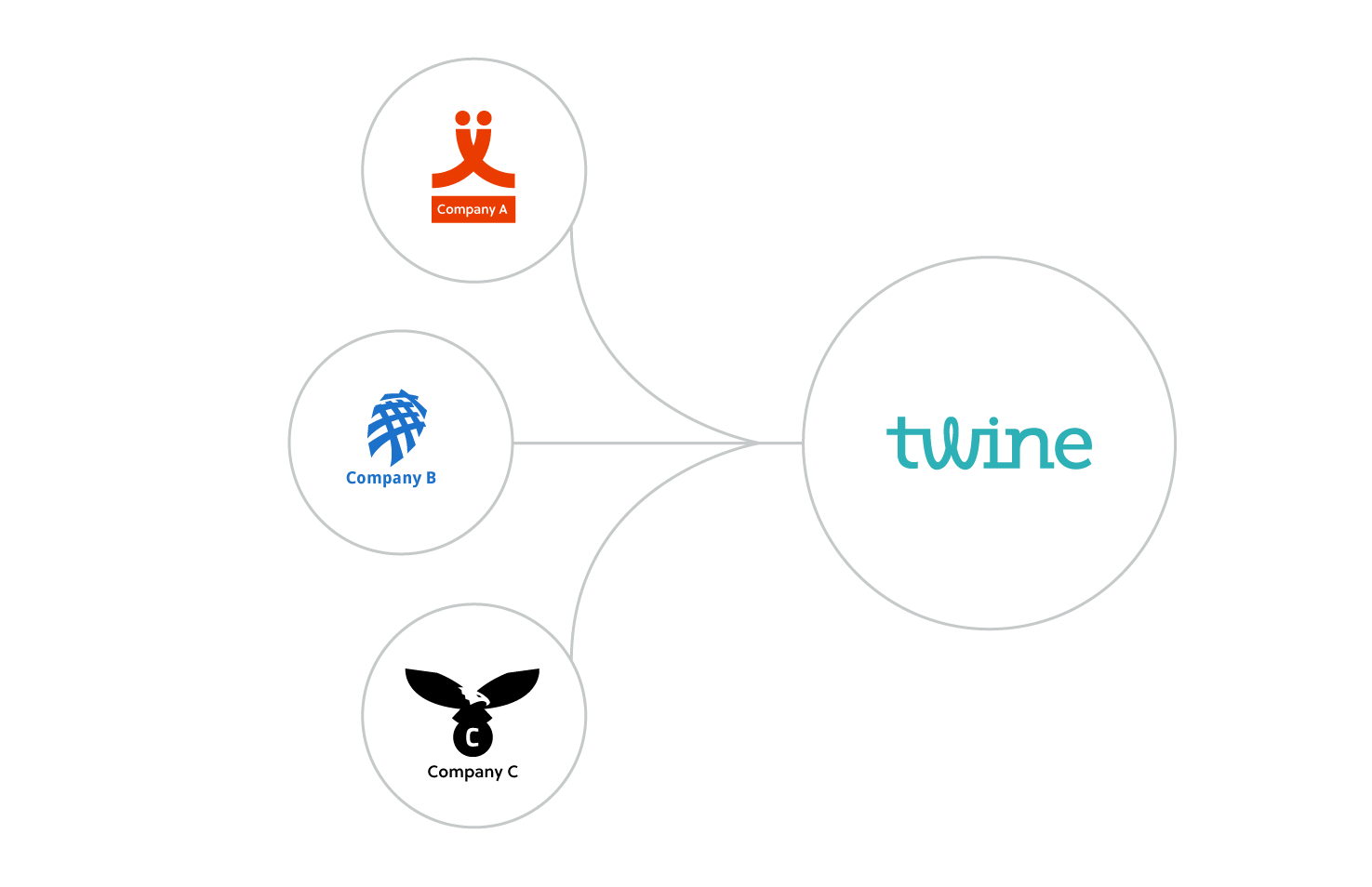 twine joint development spread costs