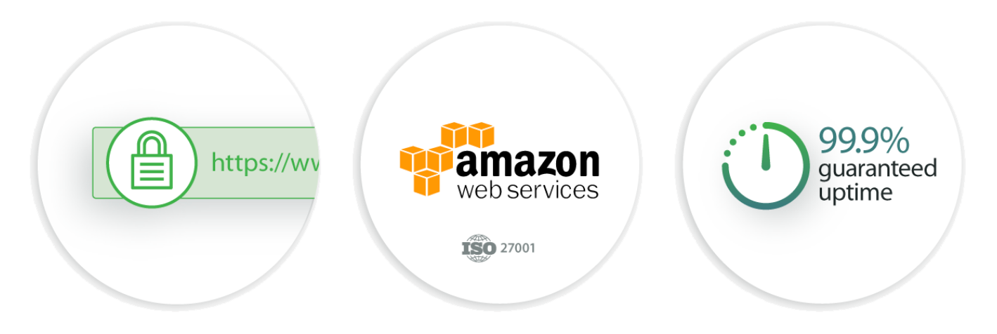 twine intranet security amazon web services